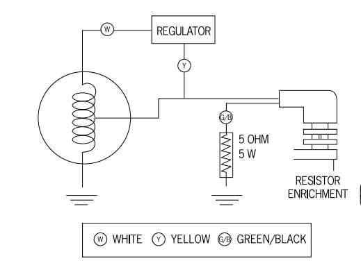 can you help me with a jincheng panda 50 cc scooter 2003 ... electric choke wiring diagram 250 cc