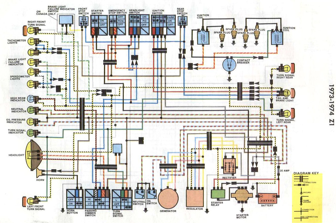 Wiring Diagram For Kawasaki Z1 - Schematic wiring diagram camelotunchained.it