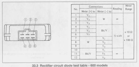 I have had the regulator checked out by someone I trust and ... Kawasaki Vn Wiring Diagram on
