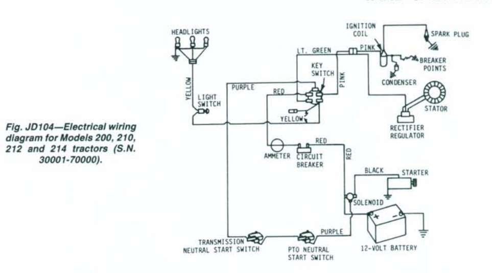 2011 05 14_234105_214 john deere 212 tractor with kohler k301aqs kohler key switch wiring diagram at couponss.co