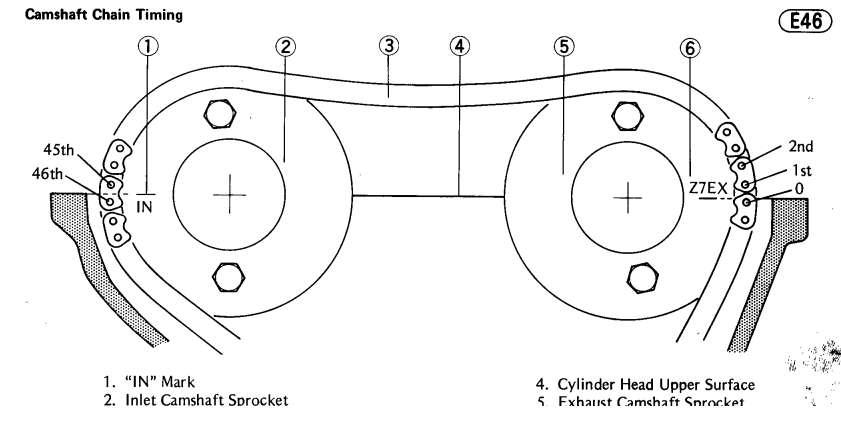 I Need Cam Timing Marks For A 1984 Gpz 750 Kawasaki