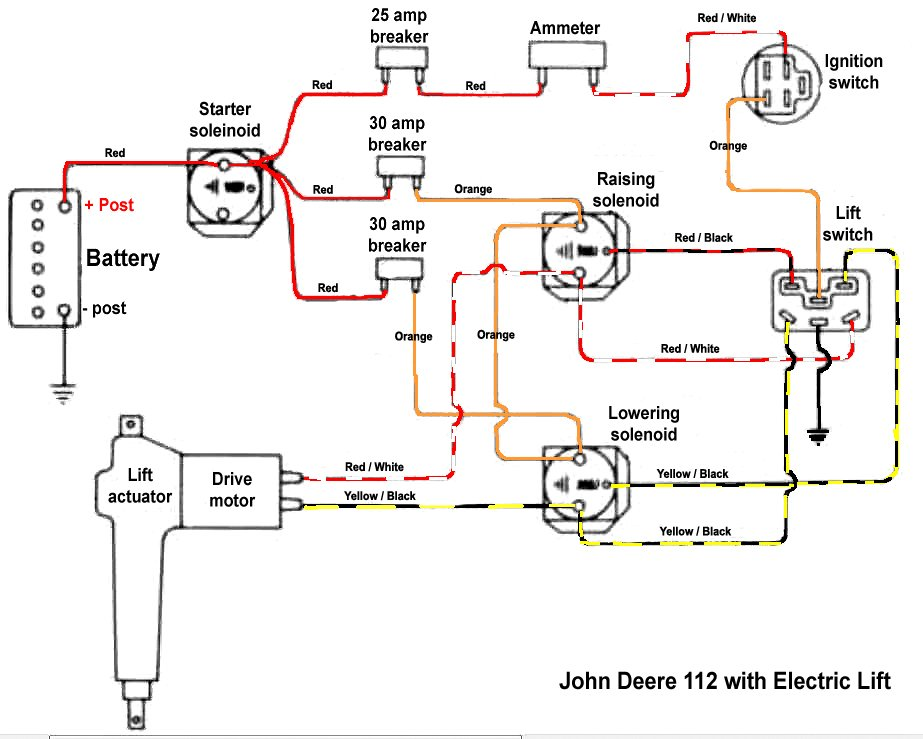 john deere 100 ignition wiring diagram diy enthusiasts wiring rh okdrywall co