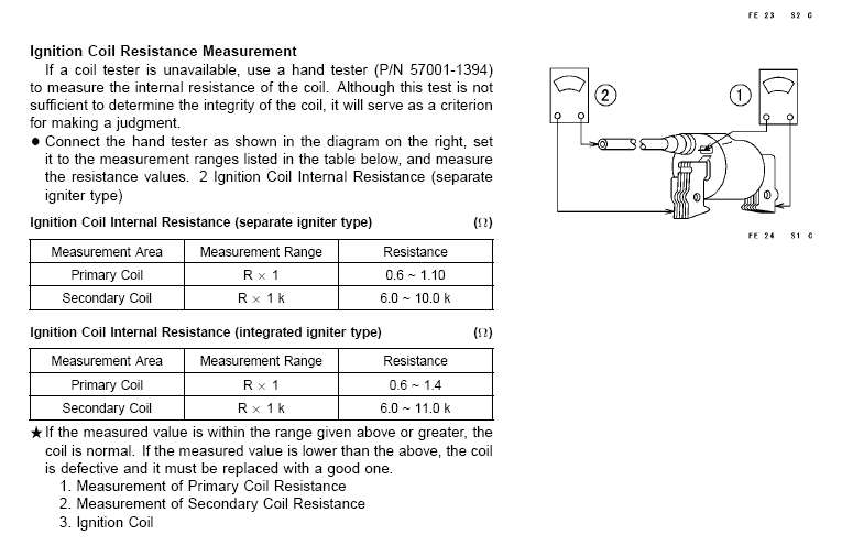 Kawasaki Fc420v 14 Hp Wiring Diagram. I Have A Deere With Fc420v Motor It Back Fires When Starting And Kawasaki Fh580v Wiring Diagram 14 Hp. John Deere. Gx345 John Deere Key Switch Schematic At Scoala.co