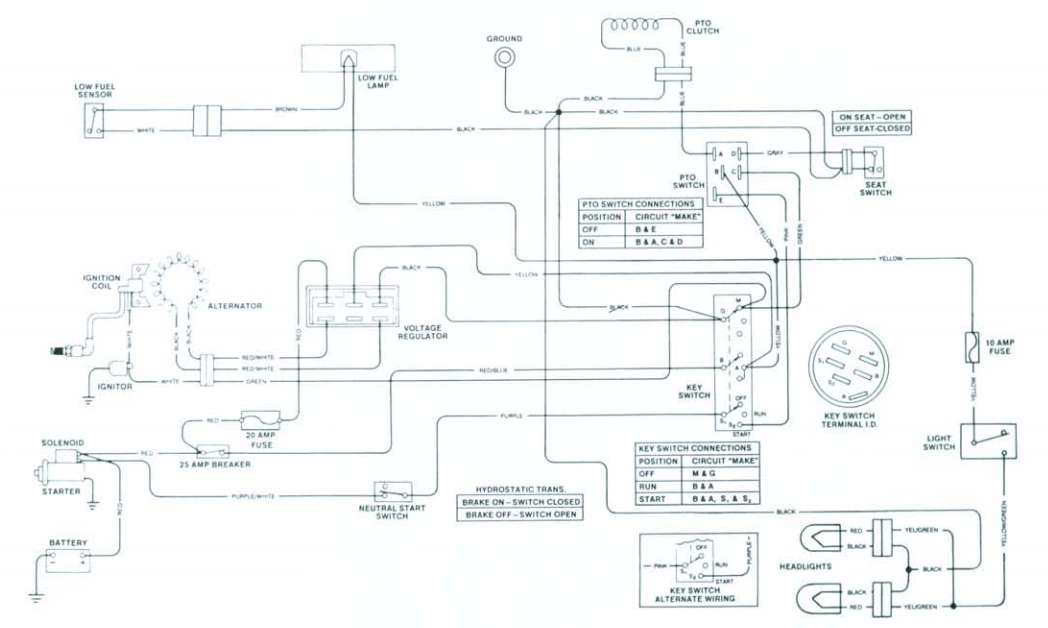 john deere 210 ignition wiring diagram john deere 265 ignition wiring diagram electrical wiring diagram for john deere mower | thriftyfun