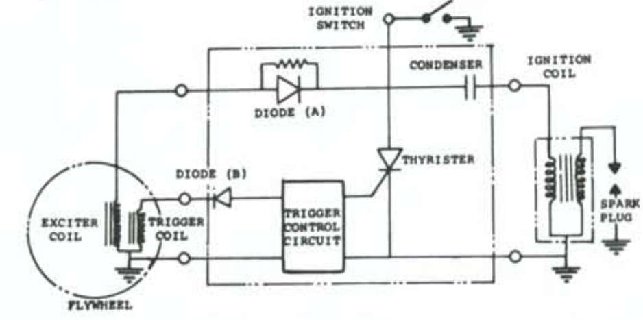 Ts on Honda Ignition Switch Wiring Diagram