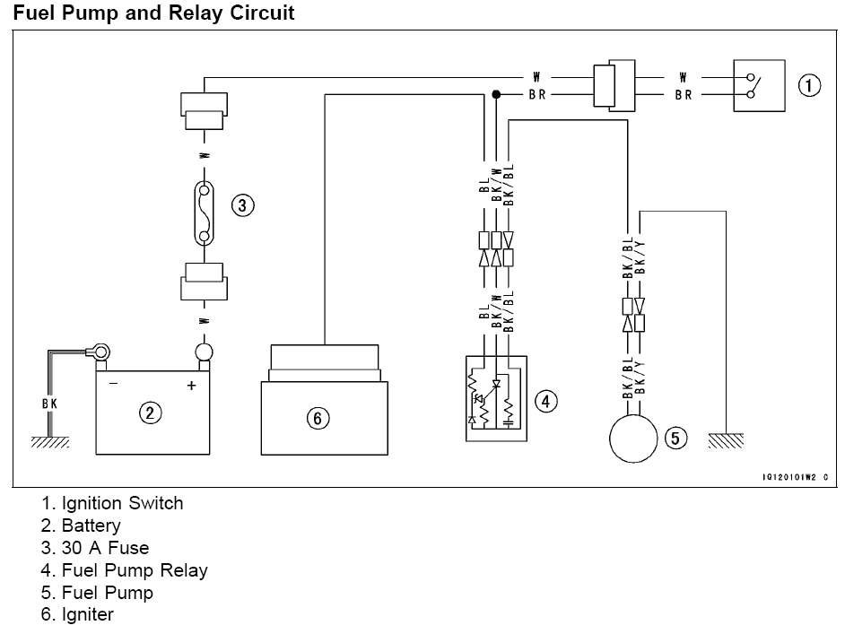 2011 07 12_135144_mule3010fuelpump wayne gas pump wiring diagram dolgular com  at arjmand.co