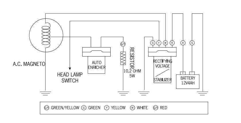 have a geely jl50qt 50 cc not charging Scooter Clutch Diagram
