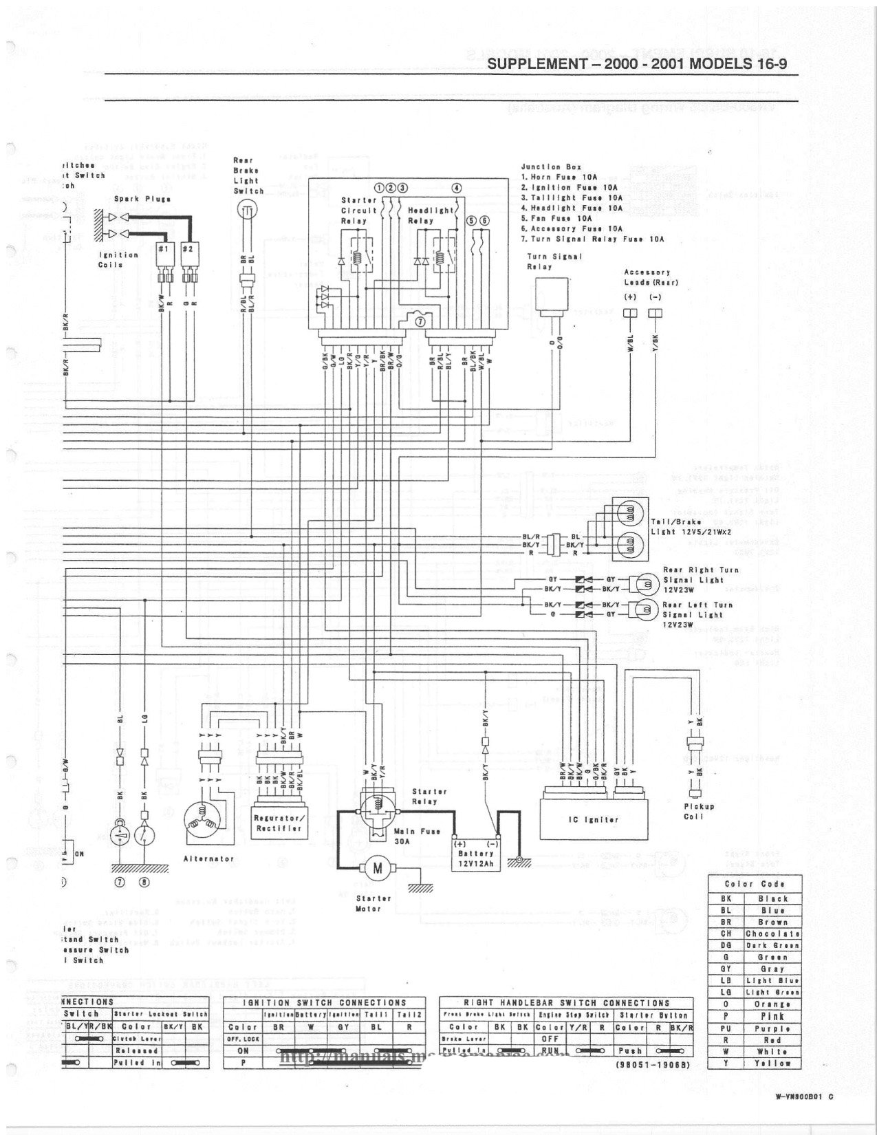 kawasaki kfx 700 ignition diagram