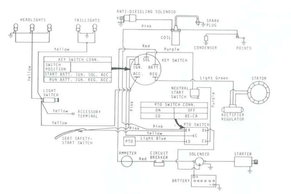 I replace the wiring for the lights on my JD 316 only ... on john deere electrical schematics, john deere 345 wiring-diagram, john deere 265 wiring diagram, john deere l110 wiring-diagram, john deere f925,