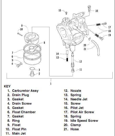 arctic cat 500 carburetor diagram | Diarra