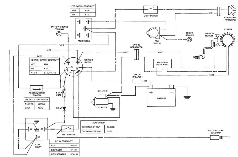 L130 Wiring Diagram - Wiring Diagram Img