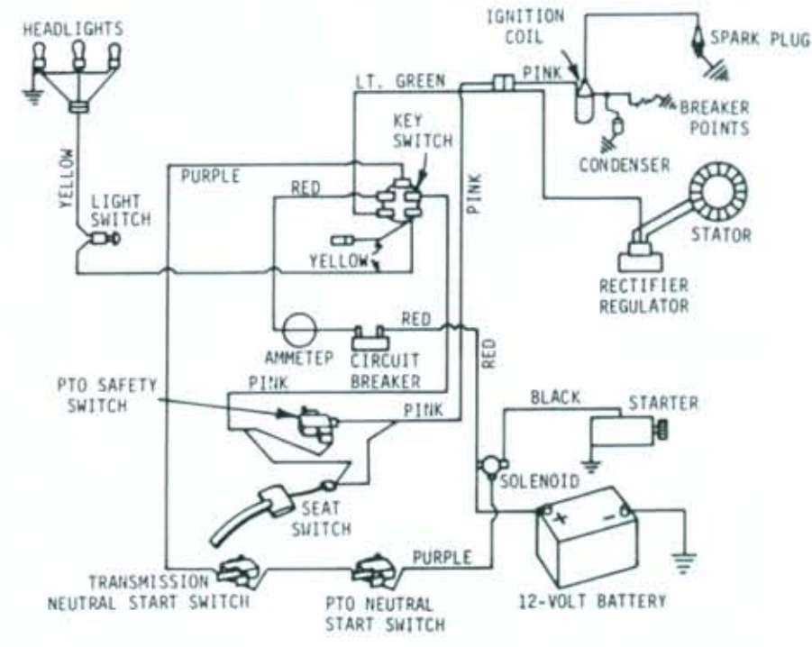 John Deere 210 Wiring Harness - Wiring Diagrams Value on