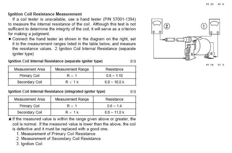 i have a j d 175 with a kawasaki fc420v and i washed it with Solenoid Switch Wiring Diagram kawasaki fc420v 14 hp wiring diagram