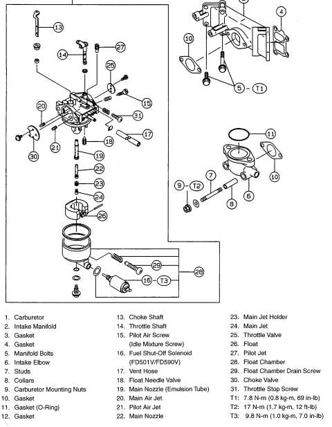 2012 05 29_150304_carb small engine mechanic please i have a deere riding lawn mower john deere lx178 wiring diagram at soozxer.org