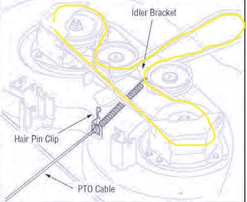 I need the routing for a Troybilt 18 hp 42 cut belt for
