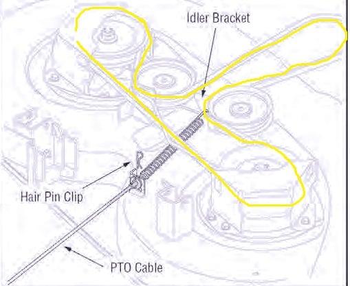 Troy Bilt Riding Lawn Mower Belt Diagram