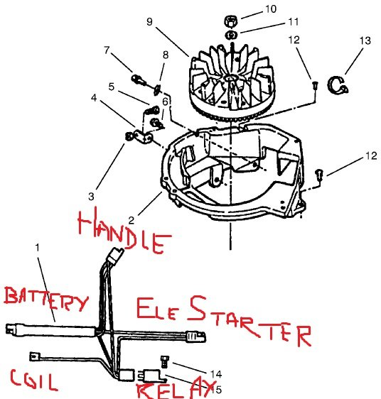 Where can i find a wiring diagram for a lawn boy push mower ... on
