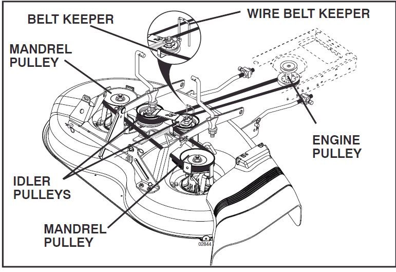 Craftsman 48 In Mower Deck Belt Diagram on hydrostatic transmission adjustment