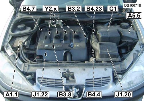 I Have A Peugeot 206 Hdi And Yesterday It Flashed Up With An. Full Size. Peugeot. Peugeot 206 Fuse Box Problem At Eloancard.info