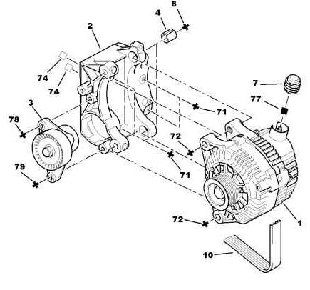 how do you release alternator belt tension and what is the