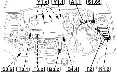 Renault Clio 1 2 Wiring Diagram also 1967 Chevelle Wiring Diagram Pdf besides 1967 Chevelle Wiring Diagram Pdf furthermore PEUGEOT Car Radio Wiring Connector furthermore masaleh. on renault megane wiring diagram pdf