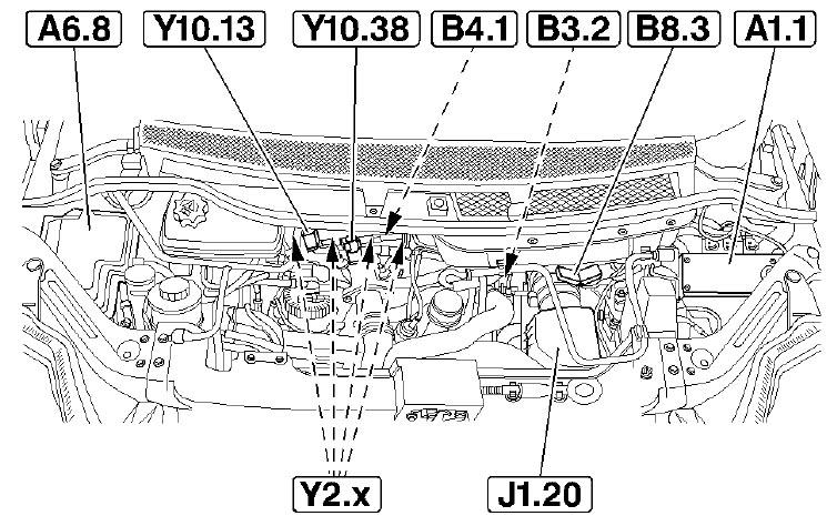 Powerflex 525 Manual Fault Codes