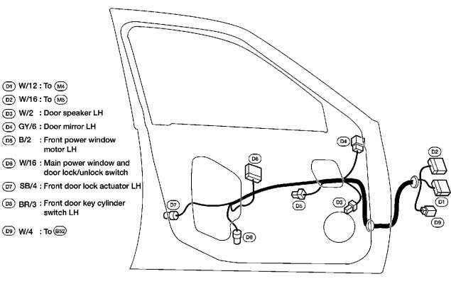 Nissan Door Actuator  U0026 2004