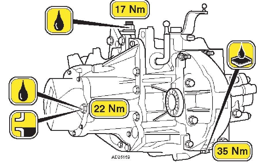 peugeot transmission diagrams - 4.18.jaun-bergbahnen.de •