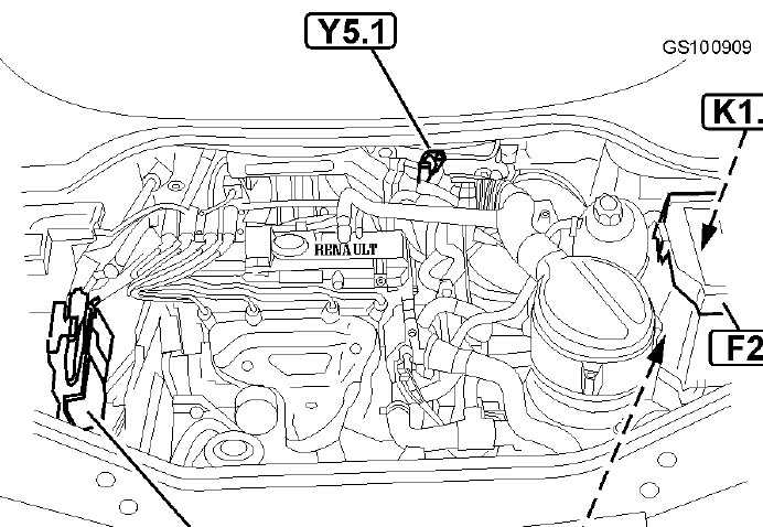 renault grand scenic starter motor problems