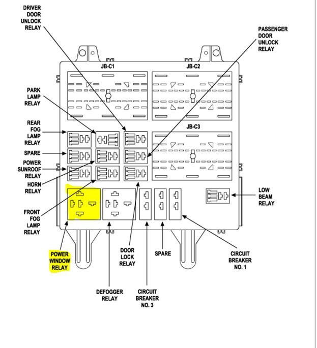 2004 Jeep Grand Cherokee Fuse Box Power Windows - 12.11.asyaunited.de  Jeep Liberty Fuse Diagram on 04 jeep liberty o2 sensor, 2004 vw beetle fuse diagram, 2007 jeep commander fuse box diagram, jeep liberty tail light wiring diagram, 2012 jeep wrangler fuse box diagram, jeep grand cherokee fuse box diagram, 2002 jeep grand cherokee fuse diagram, 04 jeep liberty oil, 04 jeep liberty keyless entry, 2006 jeep wrangler fuse box diagram, 04 jeep liberty radio, 97 jeep wrangler fuse box diagram, 2005 jeep wrangler fuse box diagram, 04 jeep liberty fan, 2001 grand cherokee fuse diagram, 1998 jeep grand cherokee fuse diagram, 2006 jeep liberty radio wiring diagram, 1999 jeep grand cherokee fuse diagram, 2011 jeep wrangler fuse diagram, 94 jeep grand cherokee fuse diagram,