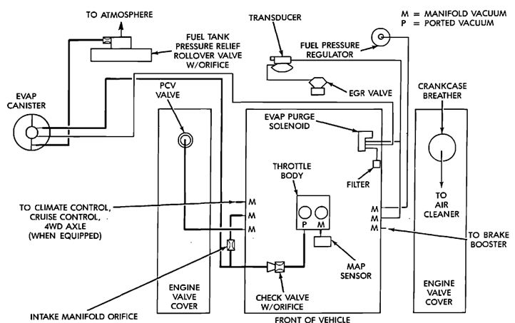 Where Can I Get The Manifold Orifice    Part Of The Emission Vacuum Lines Or Can It Be Replaced