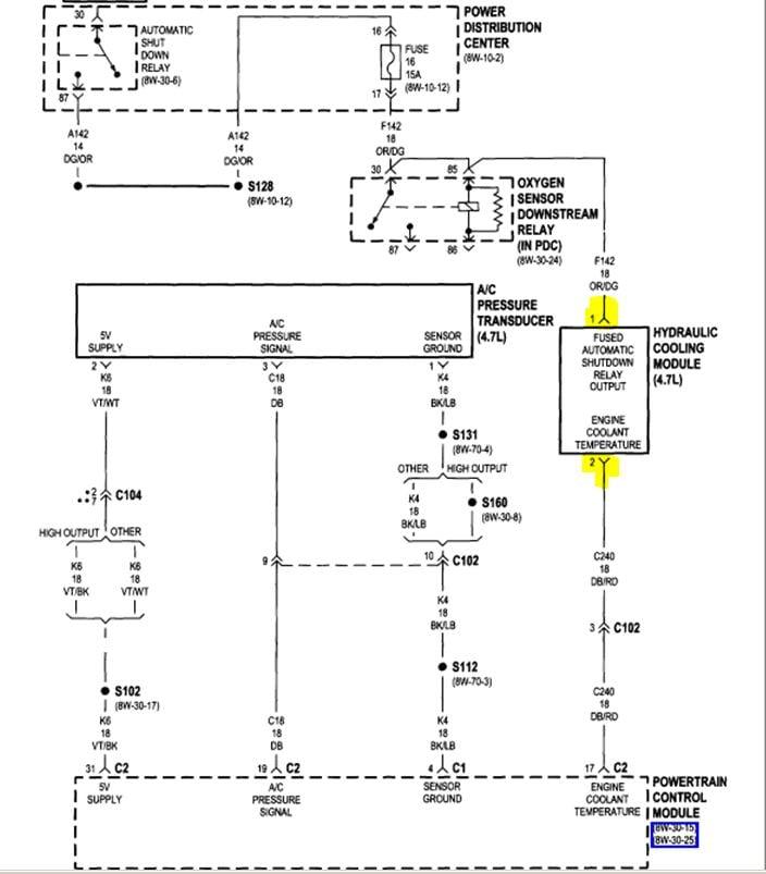 jeep grand cherokee hydraulic cooling fan module circuit and 2003 Dodge Neon Radiator Diagram