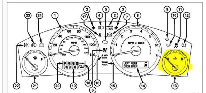 1999 gmc dash and c and an h pop up on dash what does this mean rh justanswer com jeep tj dash wiring diagram 2008 jeep wrangler dash diagram
