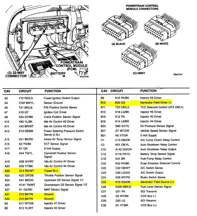 I have a 97 Jeep Wrangler TJ 2.5, 5 speed, new PCM within ...