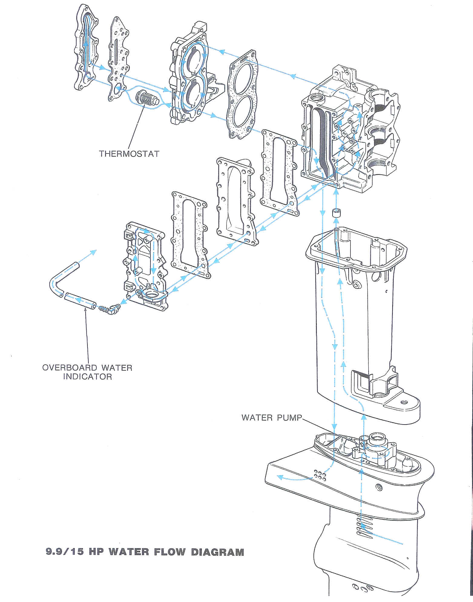 Honda Outboard Lower Unit Parts Diagram Engine Name Yamaha 4 Stroke Motor Water Flow Residential