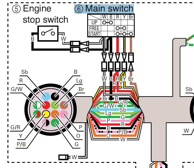 electric motor starter switch wiring yamaha 05' f115tlrd when motor runs 20 to 30 minutes then ...