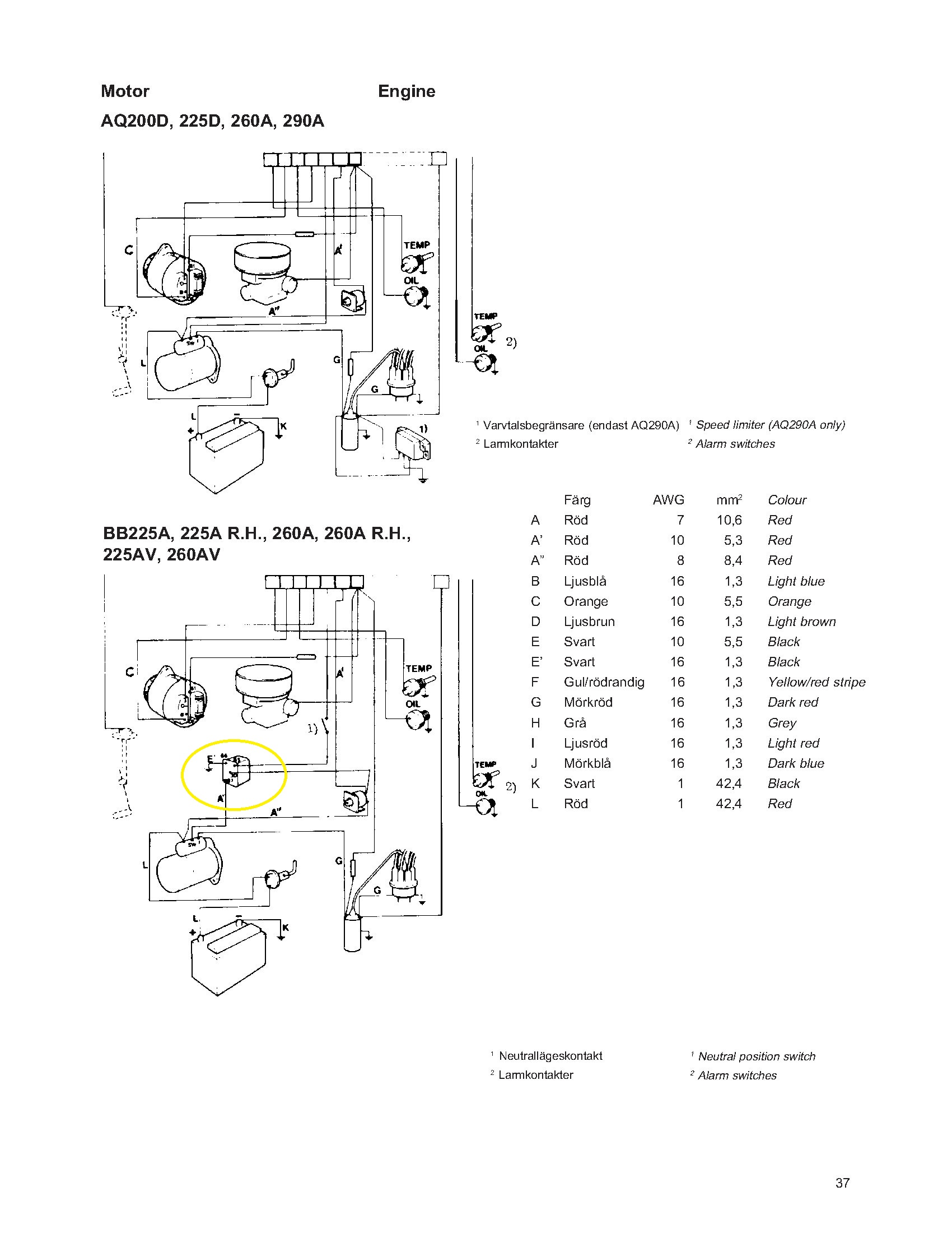 Marine Chevy 350 Starter Wiring Diagram Basic Guide Small Block New Jegs Mini Nova Forum Solenoid Truck