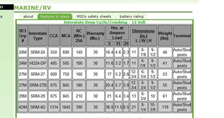 2011-08-14_034927_interstate Ulterra Minn Kota Wiring Diagram on furuno wiring diagram, wesbar wiring diagram, viking wiring diagram, ocean led wiring diagram, fusion wiring diagram, marinco wiring diagram, 24v starter solenoid wiring diagram, floscan wiring diagram, 12 volt dc to 24 volt dc wiring diagram, 24v trolling motor wiring diagram, standard horizon wiring diagram, arco wiring diagram, seachoice wiring diagram, mosquito magnet wiring diagram, fortress wiring diagram, attwood wiring diagram, flojet wiring diagram, johnson pump wiring diagram, northstar wiring diagram, taylor wiring diagram,