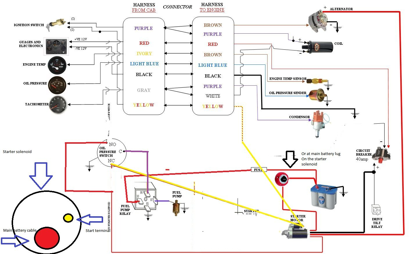 Volvo Aq131 Distributor Wiring Diagram - Wiring Diagram Text love-river -  love-river.albergoristorantecanzo.it | Volvo Marine Distributor Wiring |  | love-river.albergoristorantecanzo.it