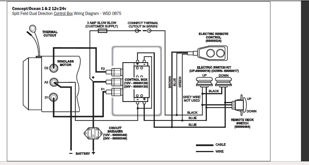 harbor breeze remote control instruction manual