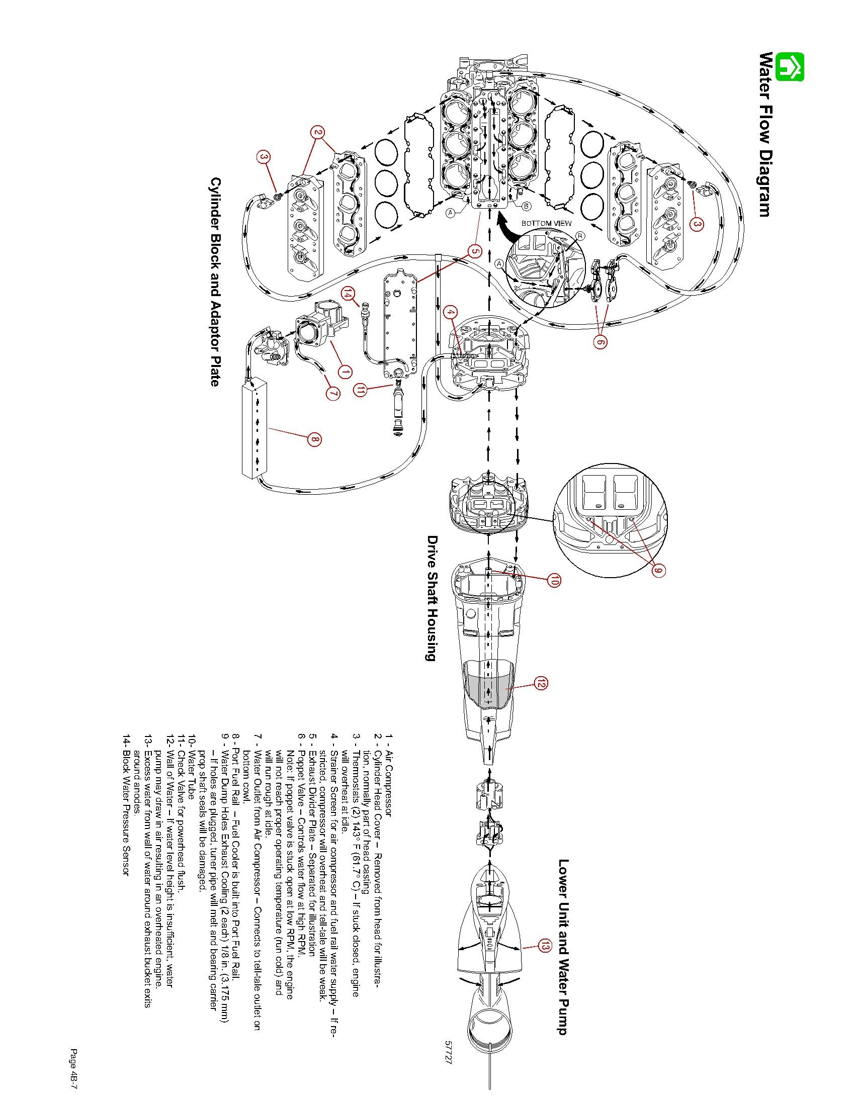mercury optimax wiring diagram   30 wiring diagram images