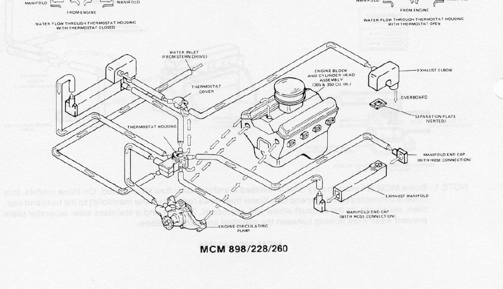 Mercury Magnum also  also Frontfinal as well A as well . on mercruiser 350 mag mpi wiring diagram