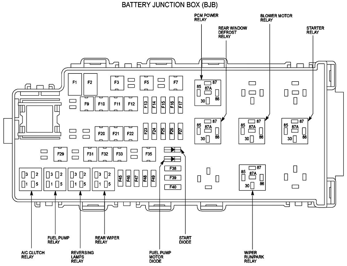 2008 taurus x fuse box diagram 2008 ford taurus x fuse box diagram #1