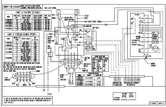 Beckett R7184b Wiring Diagram