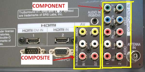 Where to find an HDMI port on LG 50PC3D TV?