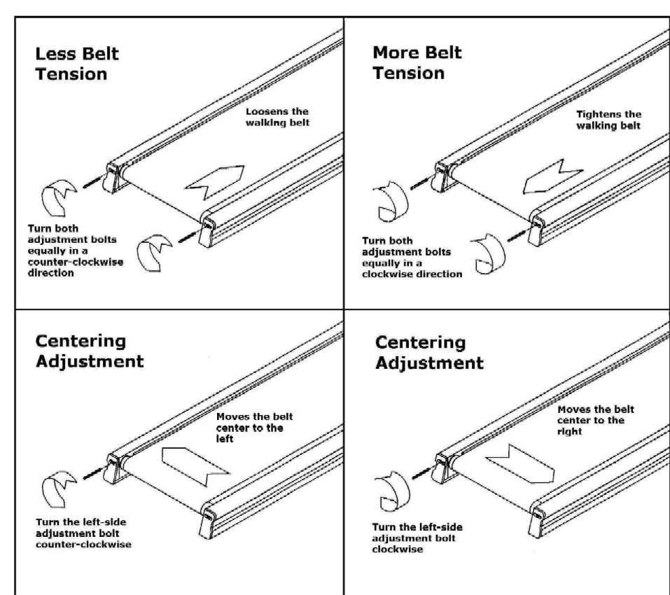 Nordictrack ASR 1000 Drive Belt Diagram. Just To See If I