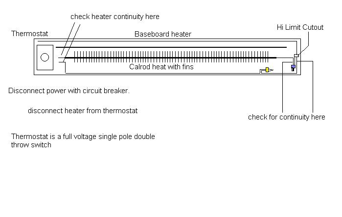 2011 07 12_225217_baseboard single pole thermostat wiring diagram efcaviation com 240v baseboard heater wiring diagram at creativeand.co