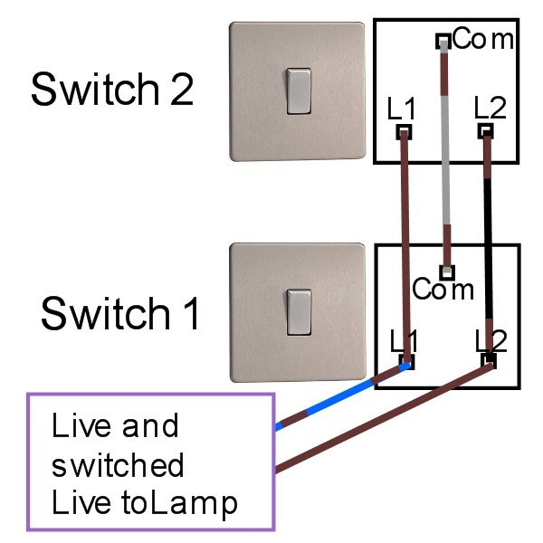 I Too Live In Australia And Have 4 Wires Coming To A