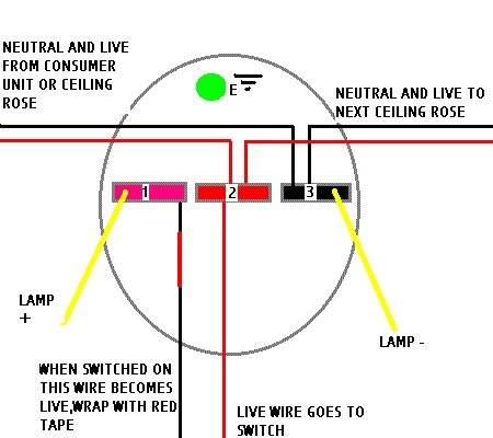 How to wire a light fitting diagram diy wiring diagrams i took out a standard bayonet fitting with four wires red black rh justanswer com light wiring diagram how to wire a light fitting in australia diagram cheapraybanclubmaster Image collections