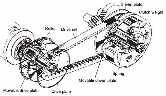 how to turn crankshaft manually